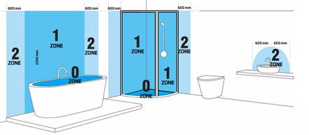 Badkamer elektra richtlijnen