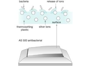 Jung AS500 antibacterieel