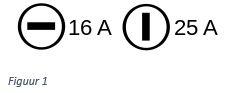 Verschil 16A en 25A perilex contact