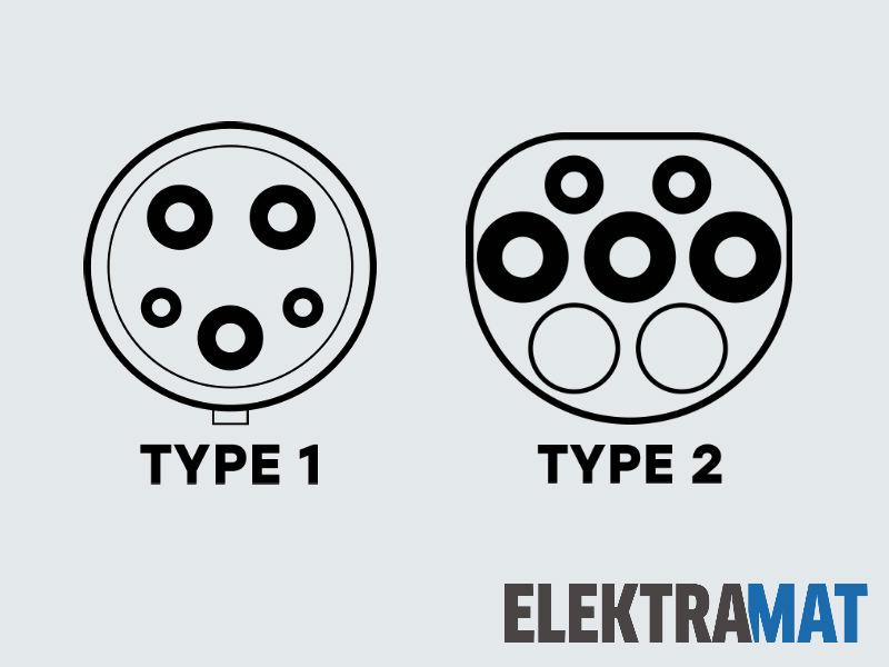 Type 1 of type 2 stekker
